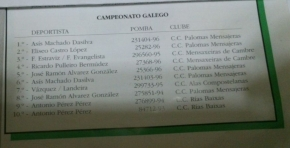 As Campeonato Gallego 1997