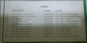 As Fondo Galicia 1997