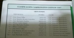 As Gran Fondo Galicia 1997