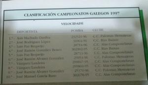 As Velocidad Regional 1997