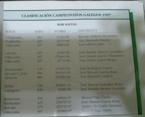 Ganadores Sueltas Galicia 1997